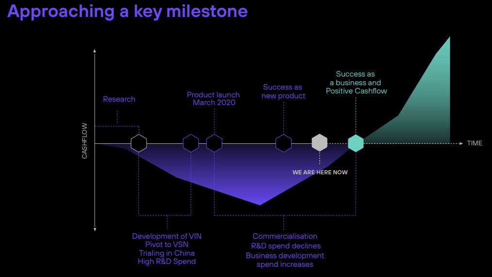 Photo of Netlinkz approaching key milestone of turning cashflow positive