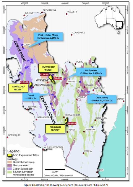 Photo of Magmatic Resources subsidiary to spin-off and list on ASX after acquiring gold/ polymetallic projects